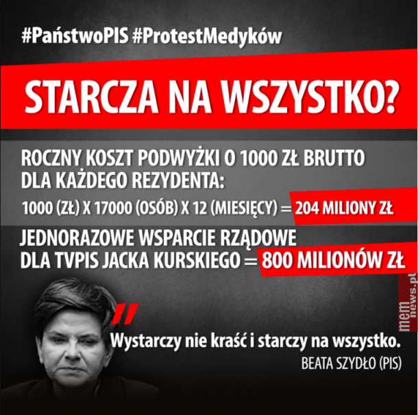 C:\Users\Piotr\Pictures\Saved Pictures\pomóc lekarzom.png