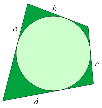 https://upload.wikimedia.org/wikipedia/commons/thumb/3/3a/Tangential_quadrilateral.svg/396px-Tangential_quadrilateral.svg.png