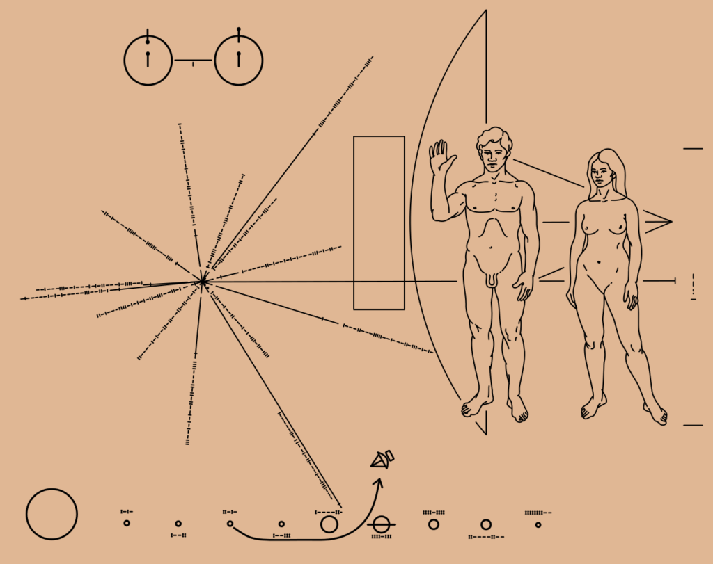 https://upload.wikimedia.org/wikipedia/commons/thumb/0/02/Pioneer_plaque.svg/1280px-Pioneer_plaque.svg.png